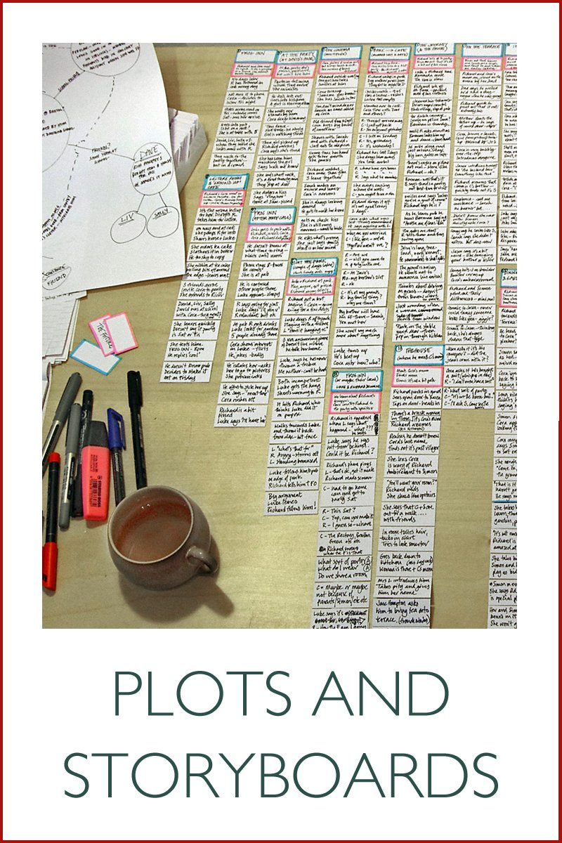 picture of a story plan on a table